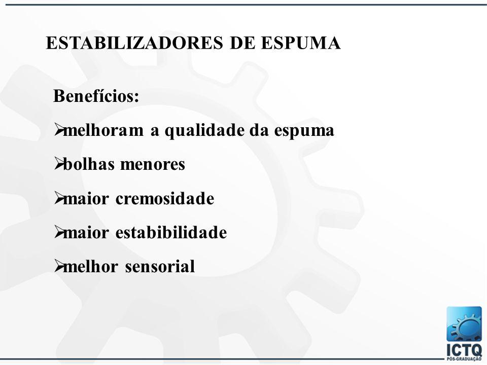 IRRITAÇÃO DÉRMICA PRIMÁRIA DE SURFACTANTES Oleofina Sulfonato de Sódio C 14 -C 16 Lauril Sulfato de Sódio Lauril Éter Sulfato de Sódio Cocoamidopropil