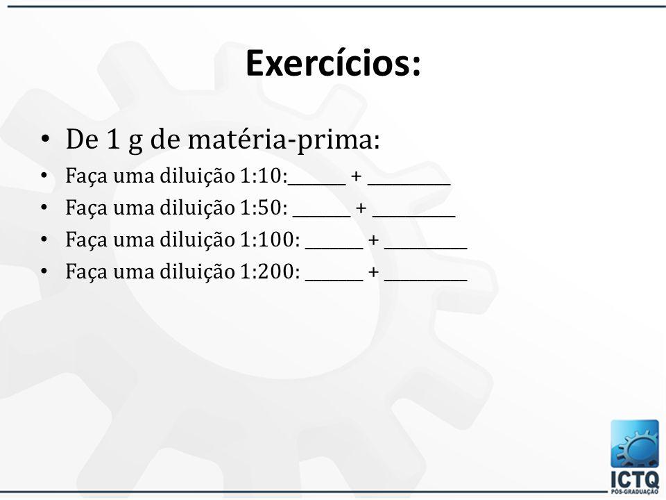 OPERAÇÕES FARMACÊUTICAS Diluições e pré-diluições Quando utilizar pré-diluições.