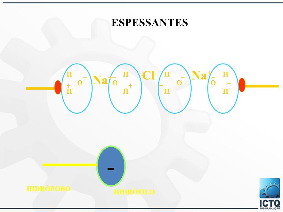ESPESSANTES [ NaCl] Viscosidade(cp)