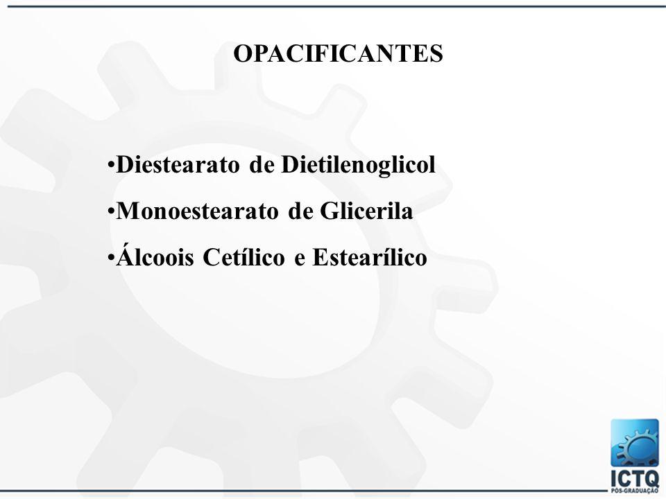 ESPESSANTES H O H O H O H O H ++ + + ____ Na + Cl - - HIDRÓFOBO HIDRÓFILO