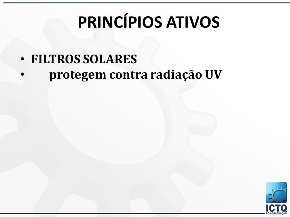 Xampus Anticaspa Antifúngicos – Ptirosporum ovale Cetoconazol, climbazol e Octopirox Coaltar, enxofre e derivados Sulfeto de selênio, piritionato de z