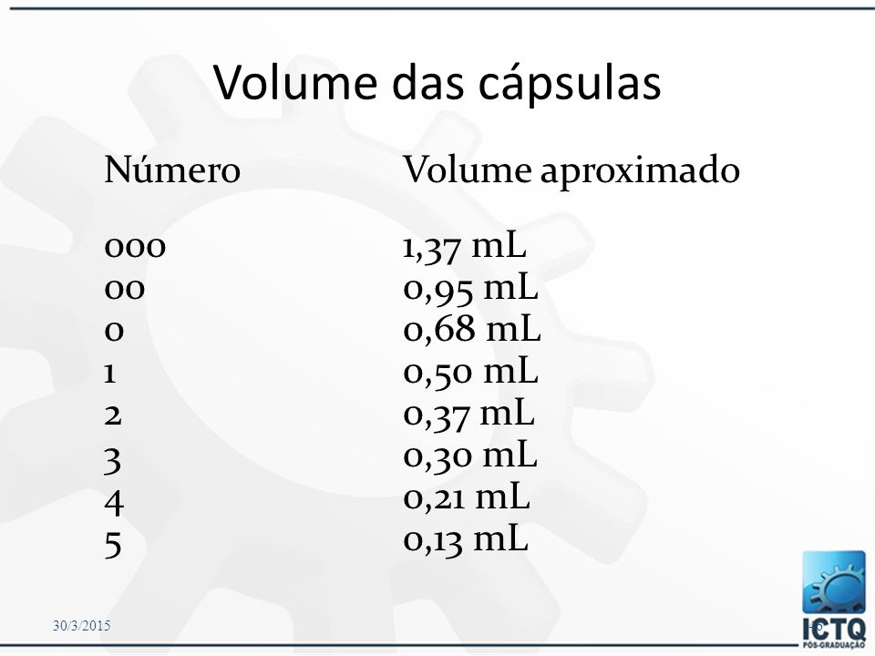 Categorias Cápsulas duras; Cápsulas moles; Cápsulas gastrorresistentes; Cápsulas com liberação modificada.