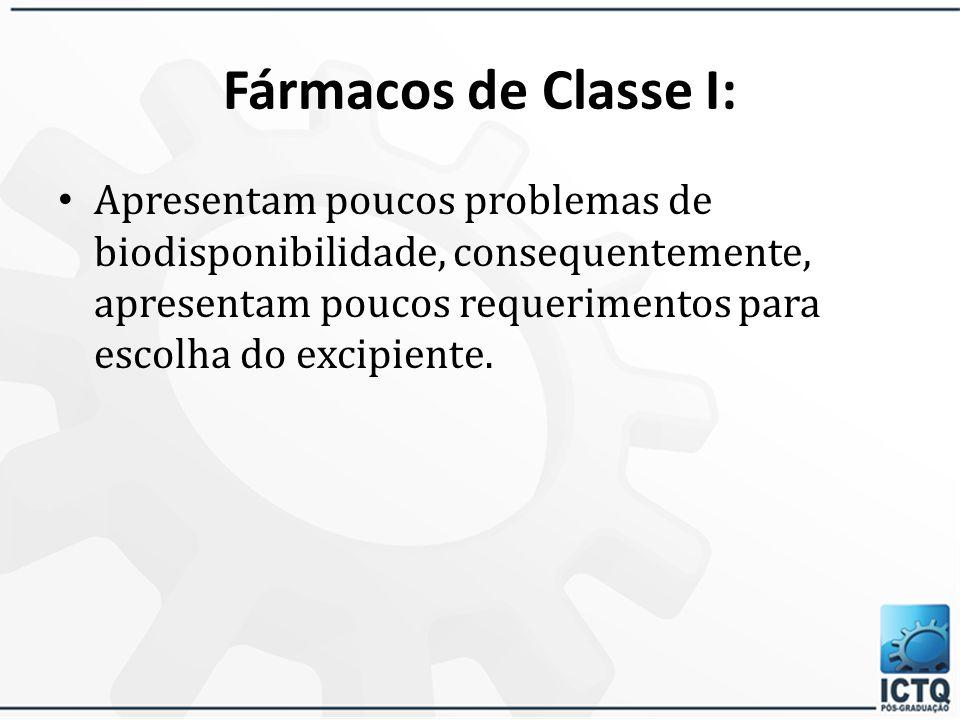 SISTEMA DE CLASSIFICAÇÃO BIOFARMACÊUTICA Sistema de classificação de fármacos baseado nas propriedades de solubilidade em meio aquoso e permeabilidade intestinal.