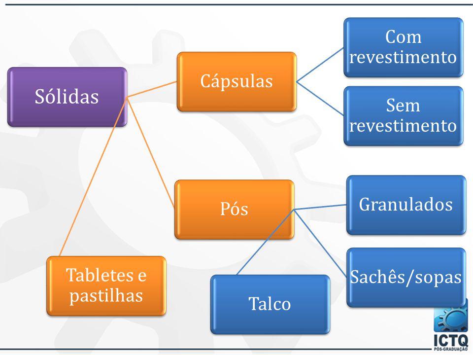 Sólidas Cápsulas Com revestimento Sem revestimento PósGranuladosSachês/sopasTalco Tabletes e pastilhas