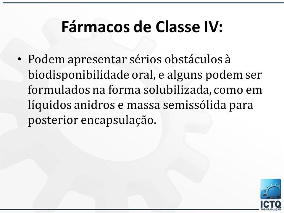 Fármacos de Classe III: Têm absorção limitada pela permeabilidade
