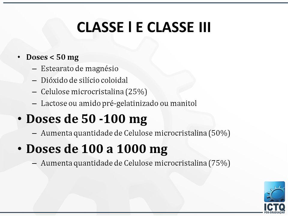 ClasseSolubilidadePermeabilidadeCorrelação in vivo / in vitro (IV/IV) I Anfifílico Alta Haverá correlação IV/IV se a velocidade de dissolução for meno