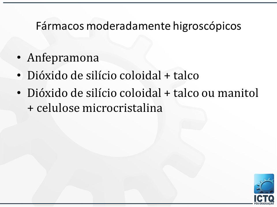 Fármacos higroscópicos Aminoácidos Dióxido de silício coloidal + estearato de magnésio + Fosfato de cálcio dibásico ou tribásico