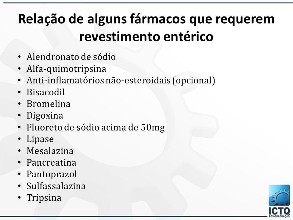Farmacopéia Portuguesa V: Acetoftalato de celulose8,0 % Óleo de rícino4,0 % Acetona qsp 100,0 % Procedimento: Imersão e secagem com ar quente repetind