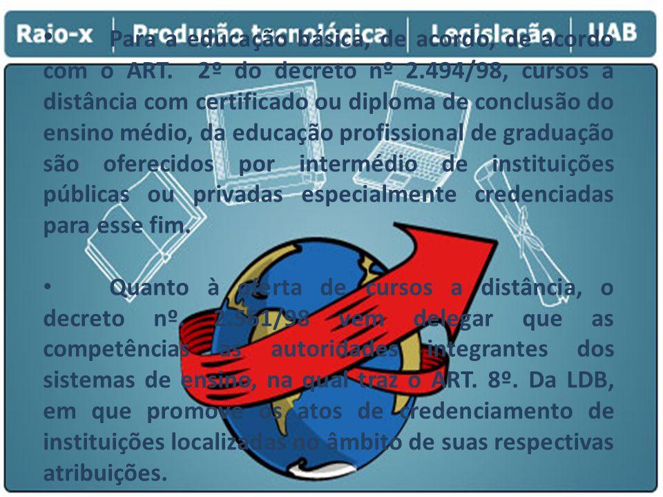 Para a educação básica, de acordo, de acordo com o ART. 2º do decreto nº 2.494/98, cursos a distância com certificado ou diploma de conclusão do ensin
