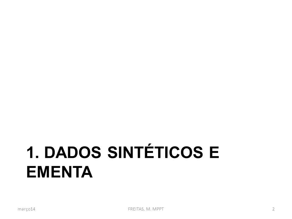 EPARTAMENTO : GeografiaANO/ SEMESTRE : 2014 CURSO:Mestrado em Planejamento Territorial e Desenvolvimento Socioambiental (MPPT) FASE: DISCIPLINA:Metodologia Científica e de Pesquisa TURNO: CARGA HORÁRIA: 4h/semCRÉDITOS: 4 Horário6ª feira13,30 – 17,30 PROFESSOR:Mário Jorge Cardoso Coelho Freitas 1.1.
