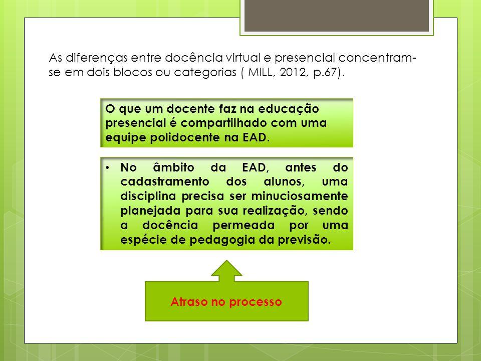 As diferenças entre docência virtual e presencial concentram- se em dois blocos ou categorias ( MILL, 2012, p.67).
