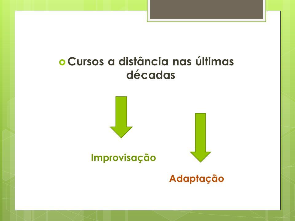  Cursos a distância nas últimas décadas Improvisação Adaptação