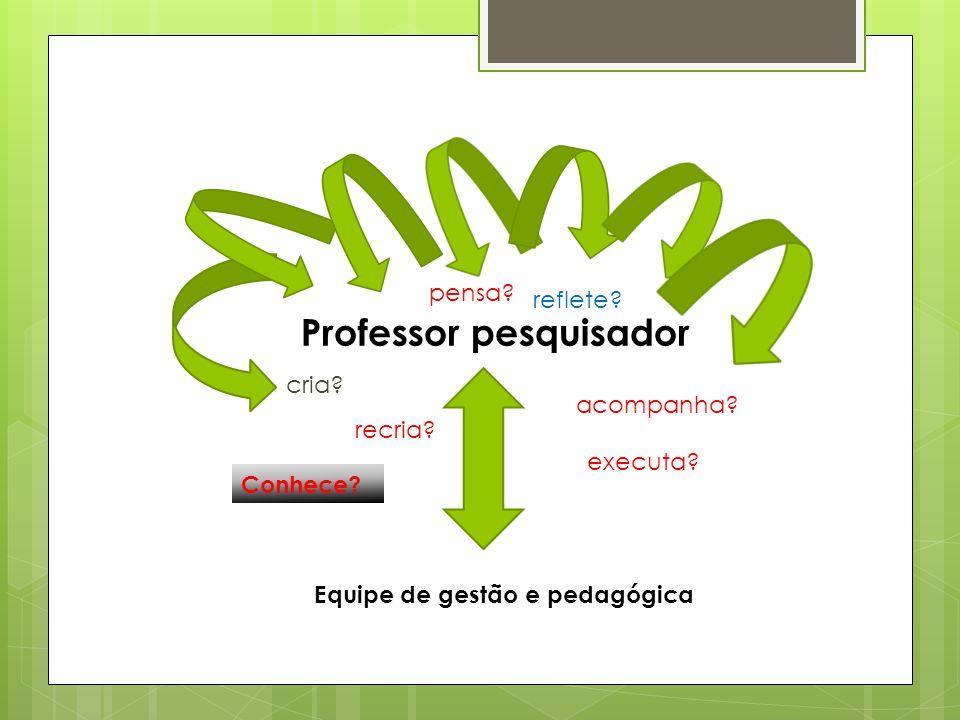Professor pesquisador Equipe de gestão e pedagógica pensa.
