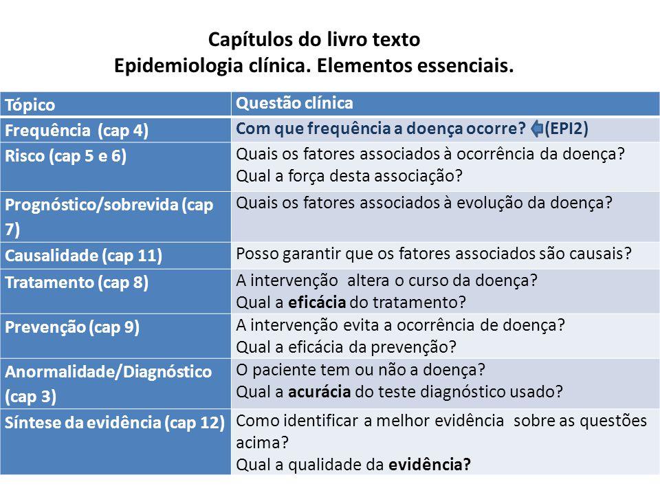 Tópico Questão clínica Frequência (cap 4) Com que frequência a doença ocorre? (EPI2) Risco (cap 5 e 6) Quais os fatores associados à ocorrência da doe
