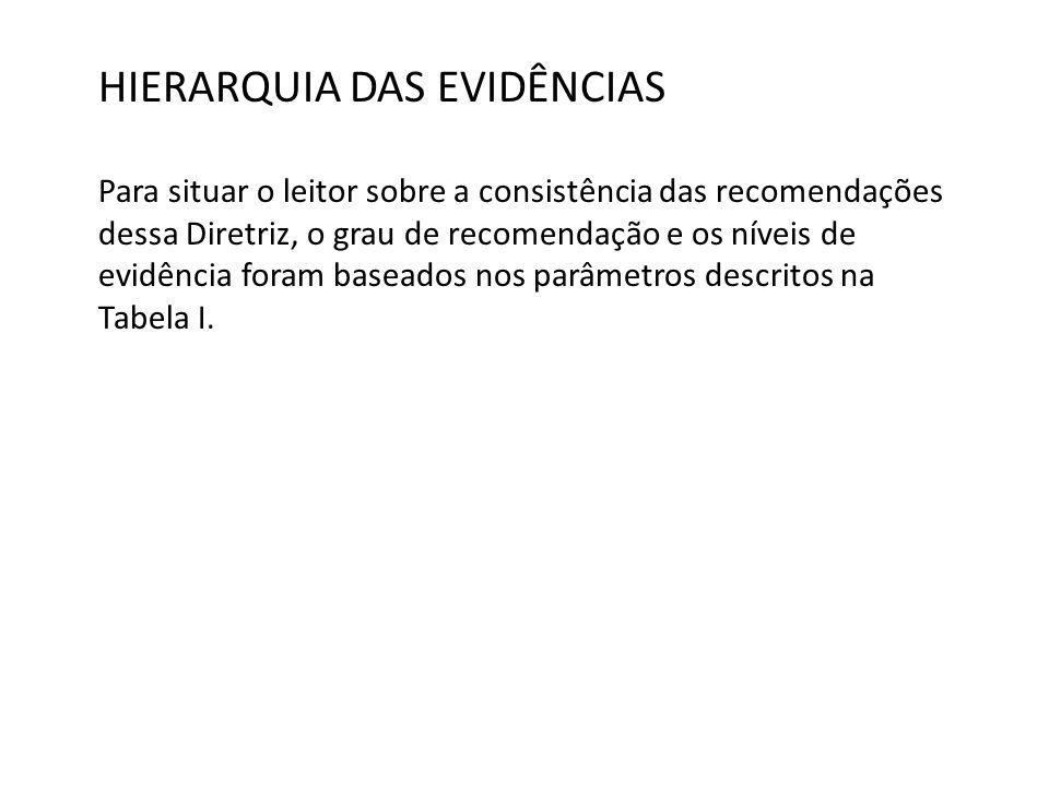 HIERARQUIA DAS EVIDÊNCIAS Para situar o leitor sobre a consistência das recomendações dessa Diretriz, o grau de recomendação e os níveis de evidência