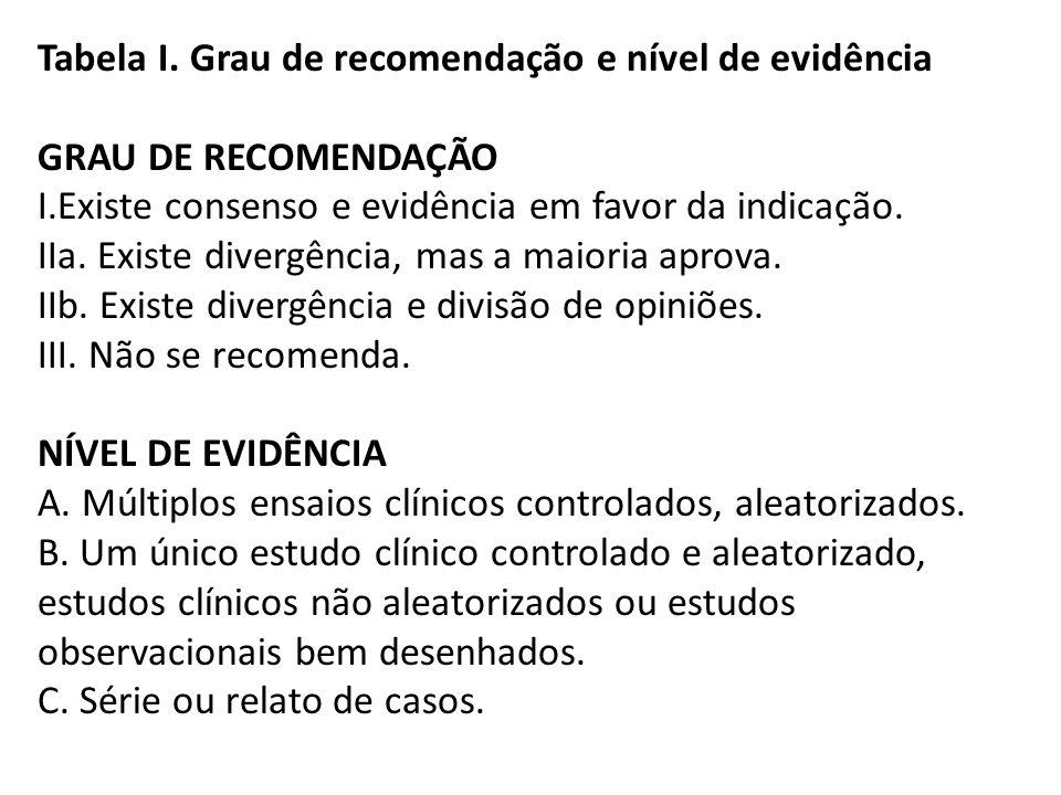 Tabela I. Grau de recomendação e nível de evidência GRAU DE RECOMENDAÇÃO I.Existe consenso e evidência em favor da indicação. IIa. Existe divergência,