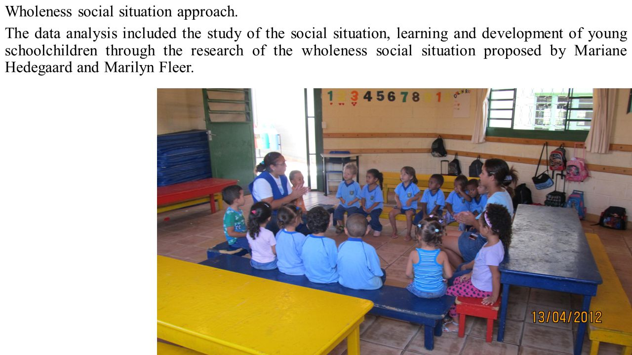 Wholeness social situation approach. The data analysis included the study of the social situation, learning and development of young schoolchildren th