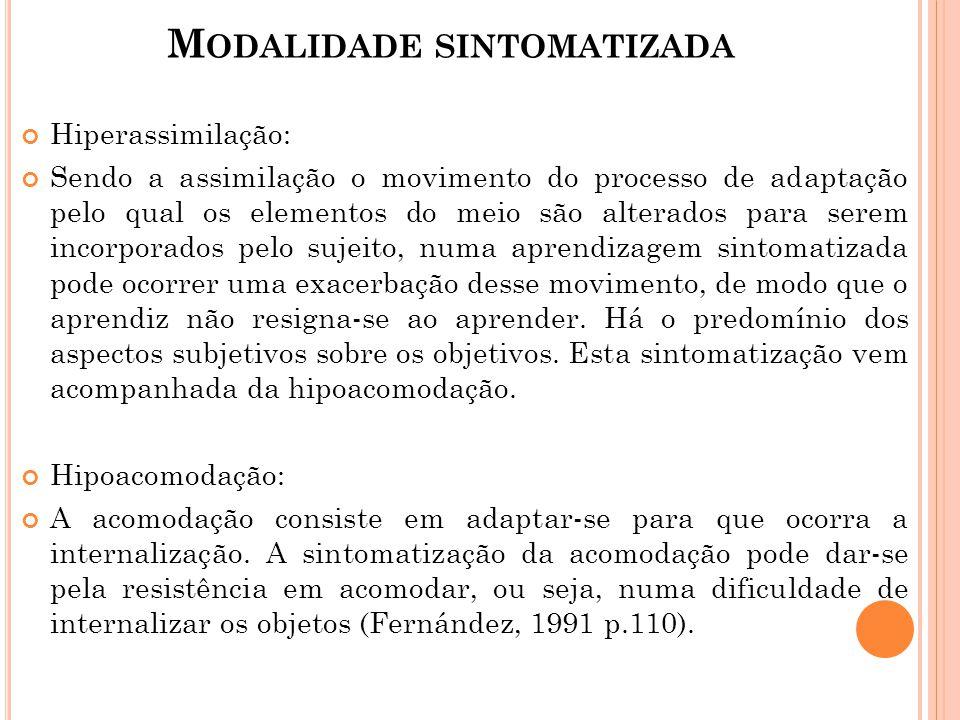M ODALIDADE SINTOMATIZADA Hiperassimilação: Sendo a assimilação o movimento do processo de adaptação pelo qual os elementos do meio são alterados para