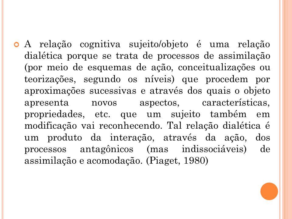 A relação cognitiva sujeito/objeto é uma relação dialética porque se trata de processos de assimilação (por meio de esquemas de ação, conceitualizaçõe