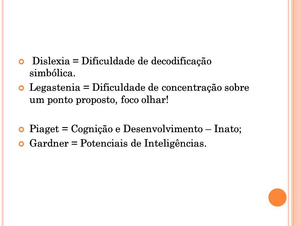 Dislexia = Dificuldade de decodificação simbólica. Legastenia = Dificuldade de concentração sobre um ponto proposto, foco olhar! Piaget = Cognição e D