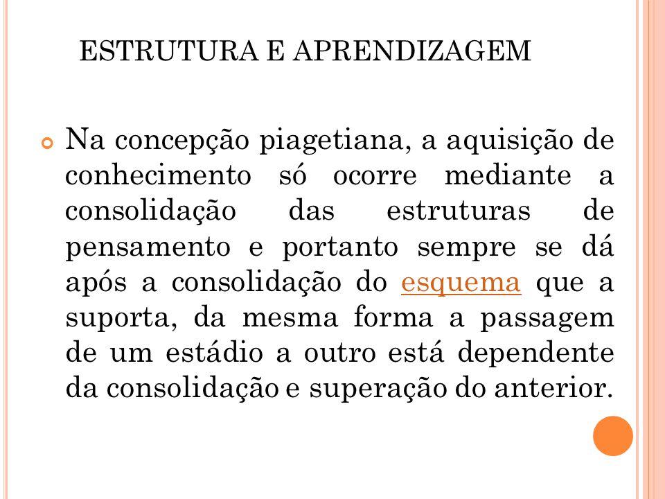 ESTRUTURA E APRENDIZAGEM Na concepção piagetiana, a aquisição de conhecimento só ocorre mediante a consolidação das estruturas de pensamento e portant