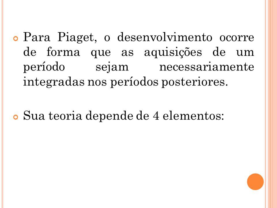 Para Piaget, o desenvolvimento ocorre de forma que as aquisições de um período sejam necessariamente integradas nos períodos posteriores. Sua teoria d