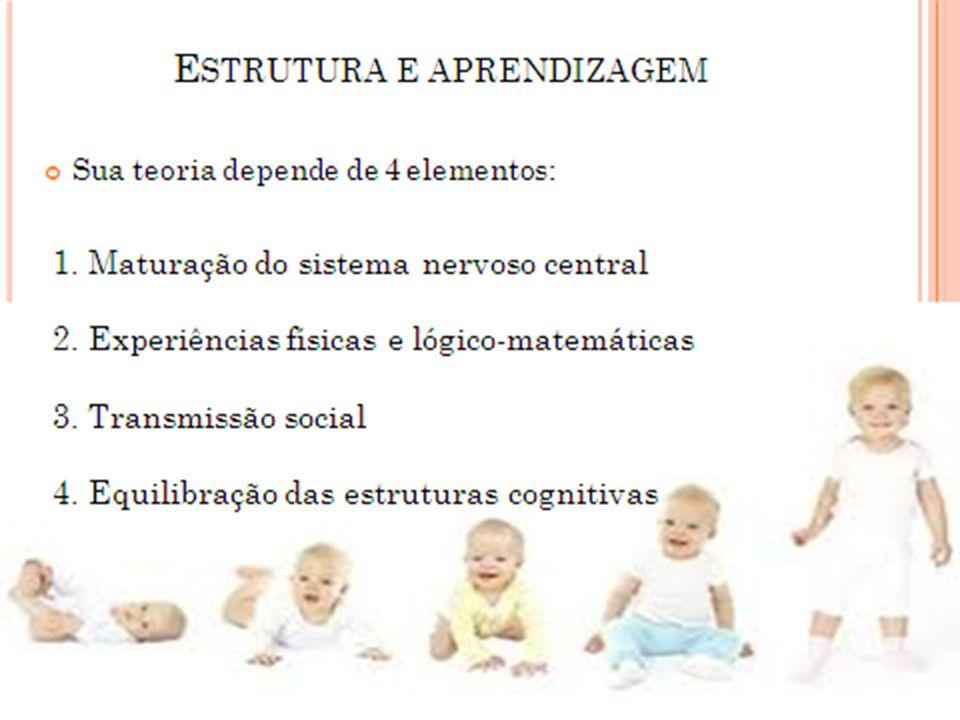 T ABELA - D ESENVOLVIMENTO DA LINGUAGEM Ver tabela do Artigo, p.