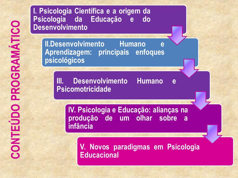 CONTEÚDO PROGRAMÁTICO I. Psicologia Científica e a origem da Psicologia da Educação e do Desenvolvimento II.Desenvolvimento Humano e Aprendizagem: pri