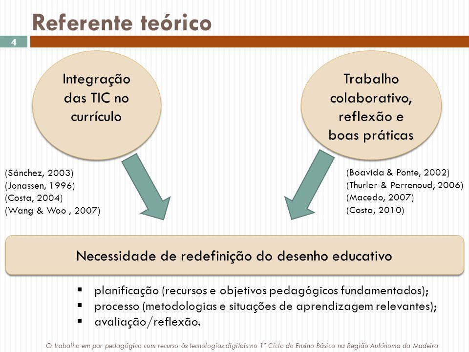 Referente teórico O trabalho em par pedagógico com recurso às tecnologias digitais no 1º Ciclo do Ensino Básico na Região Autónoma da Madeira 4 (Sánchez, 2003) (Jonassen, 1996) (Costa, 2004) (Wang & Woo, 2007) Integração das TIC no currículo Trabalho colaborativo, reflexão e boas práticas Necessidade de redefinição do desenho educativo (Boavida & Ponte, 2002) (Thurler & Perrenoud, 2006) (Macedo, 2007) (Costa, 2010)  planificação (recursos e objetivos pedagógicos fundamentados);  processo (metodologias e situações de aprendizagem relevantes);  avaliação/reflexão.