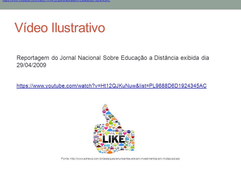Vídeo Ilustrativo Reportagem do Jornal Nacional Sobre Educação a Distância exibida dia 29/04/2009 https://www.youtube.com/watch?v=Ht12QJKuNuw&list=PL9