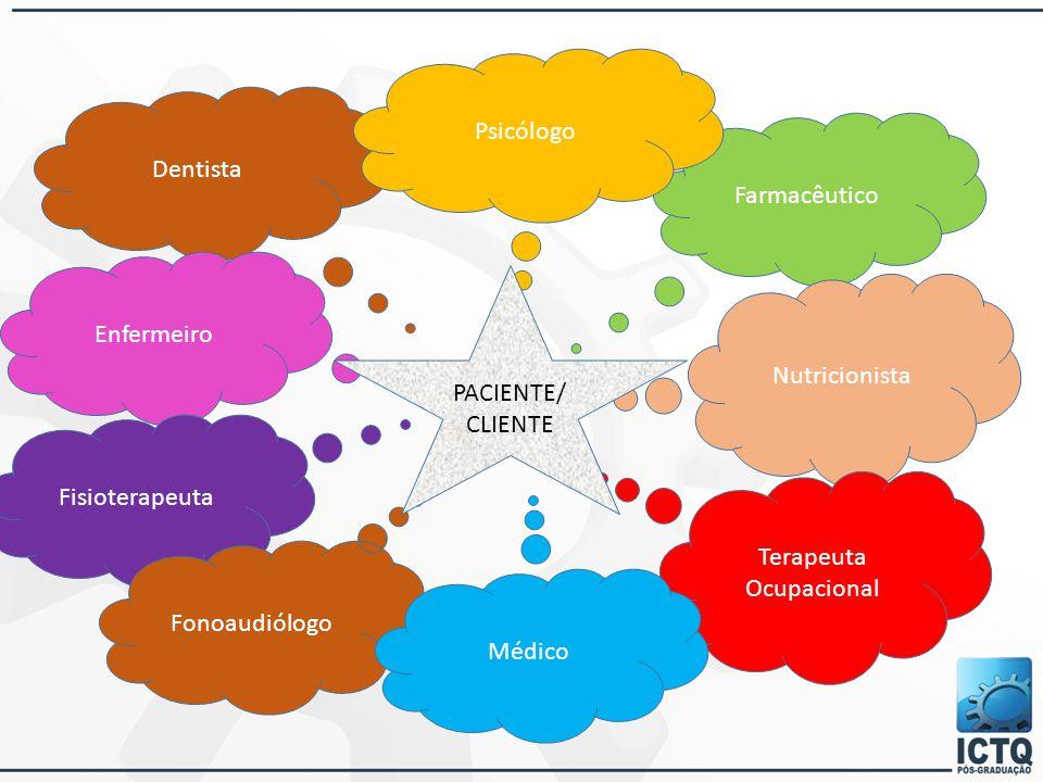 Farmacêutico Nutricionista Terapeuta Ocupacional Dentista Psicólogo Enfermeiro Fisioterapeuta Fonoaudiólogo Médico PACIENTE/ CLIENTE