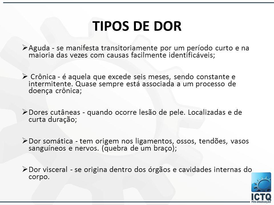 TIPOS DE DOR  Aguda - se manifesta transitoriamente por um período curto e na maioria das vezes com causas facilmente identificáveis;  Crônica - é a