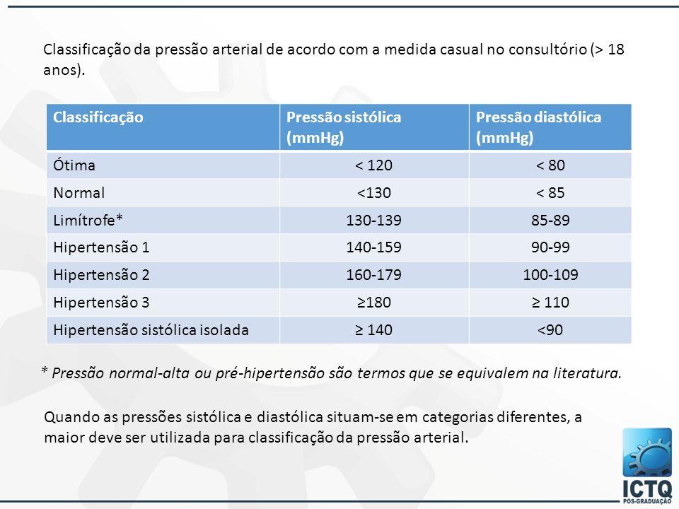 Classificação da pressão arterial de acordo com a medida casual no consultório (> 18 anos). ClassificaçãoPressão sistólica (mmHg) Pressão diastólica (