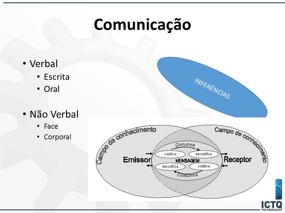 Material para Exame Físico Esfigmomanômetro; Estetoscópio; Termômetro; Abaixador de língua; Otoscópio.