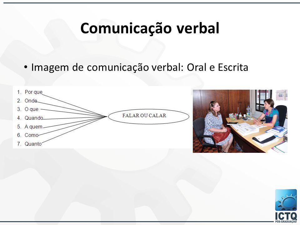 Comunicação verbal Imagem de comunicação verbal: Oral e Escrita