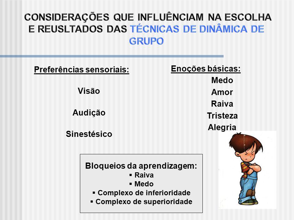 Preferências sensoriais: Visão Audição Sinestésico Bloqueios da aprendizagem:  Raiva  Medo  Complexo de inferioridade  Complexo de superioridade Enoções básicas: Medo Amor Raiva Tristeza Alegria