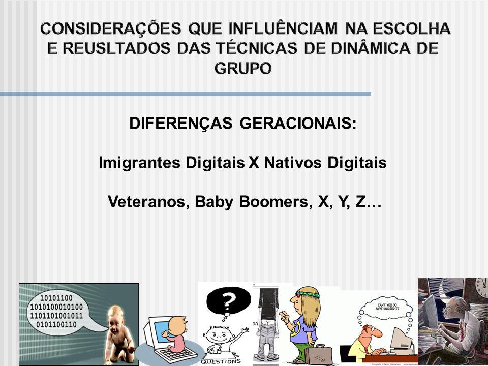 DIFERENÇAS GERACIONAIS: Imigrantes Digitais X Nativos Digitais Veteranos, Baby Boomers, X, Y, Z…