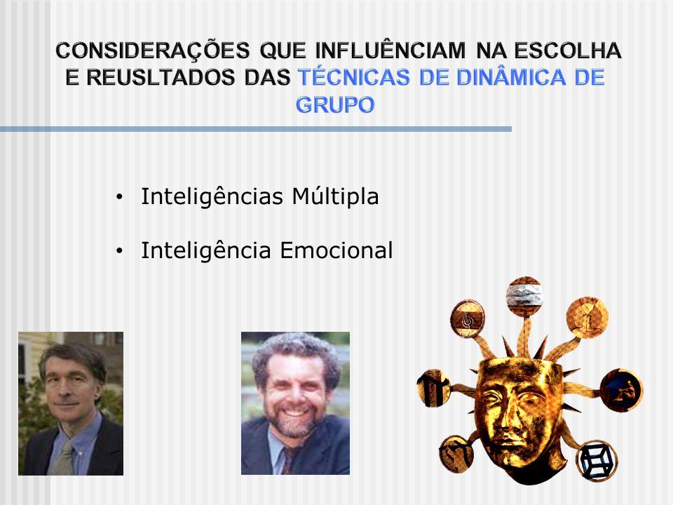 Inteligências Múltipla Inteligência Emocional