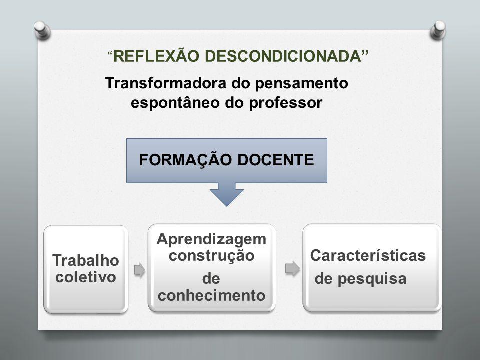 """"""" REFLEXÃO DESCONDICIONADA"""" Trabalho coletivo Aprendizagem construção de conhecimento Características de pesquisa Transformadora do pensamento espontâ"""