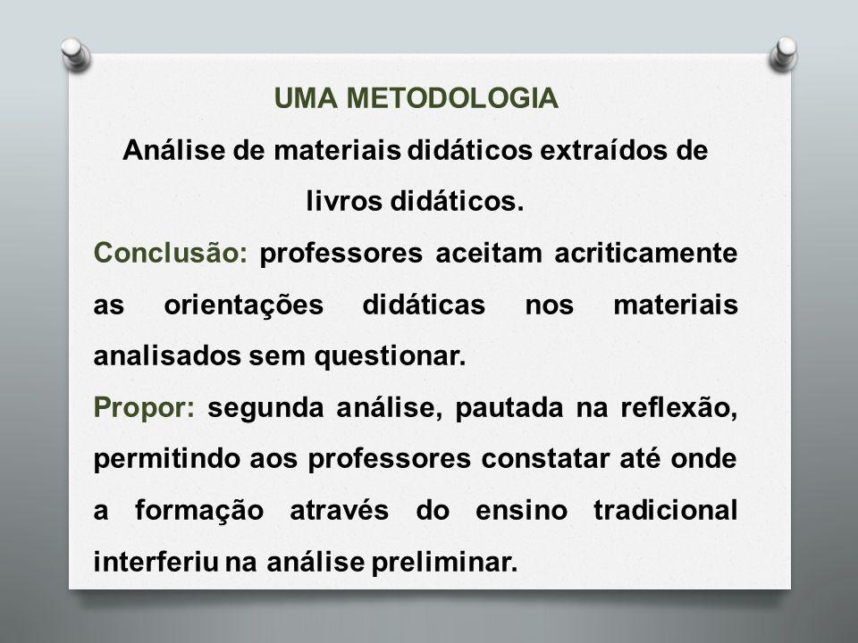 UMA METODOLOGIA Análise de materiais didáticos extraídos de livros didáticos. Conclusão: professores aceitam acriticamente as orientações didáticas no