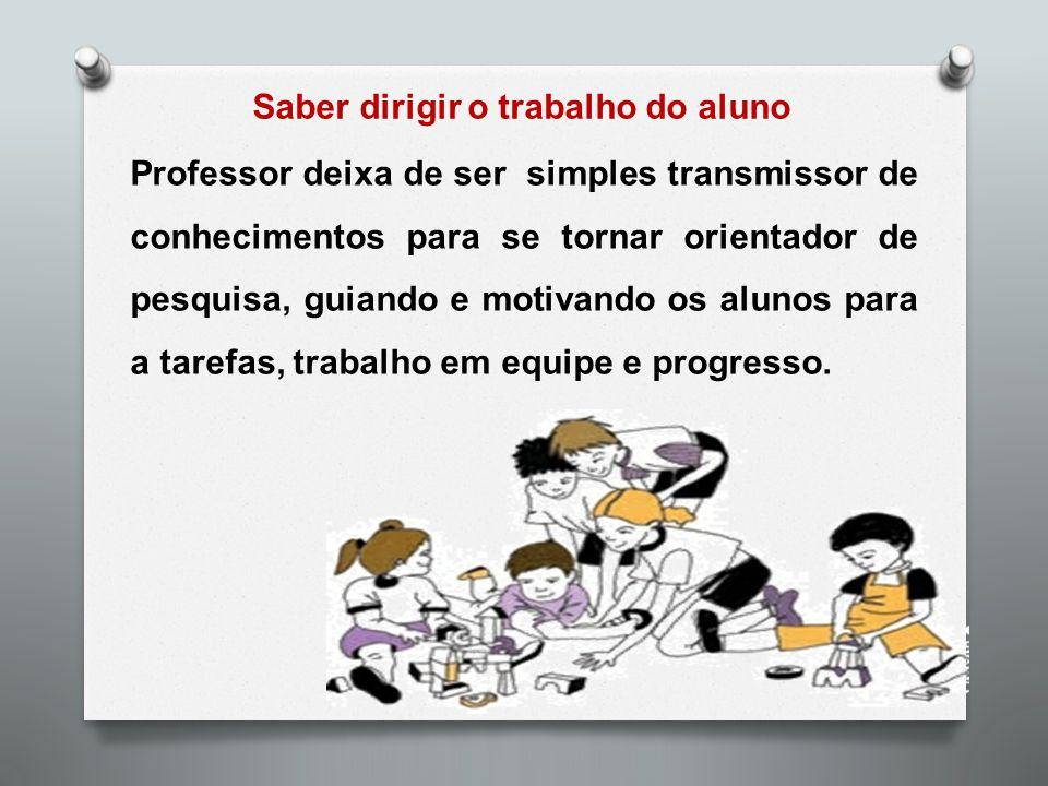 Saber dirigir o trabalho do aluno Professor deixa de ser simples transmissor de conhecimentos para se tornar orientador de pesquisa, guiando e motivan