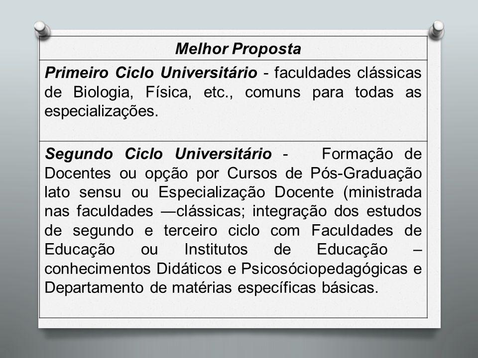 Melhor Proposta Primeiro Ciclo Universitário - faculdades clássicas de Biologia, Física, etc., comuns para todas as especializações. Segundo Ciclo Uni
