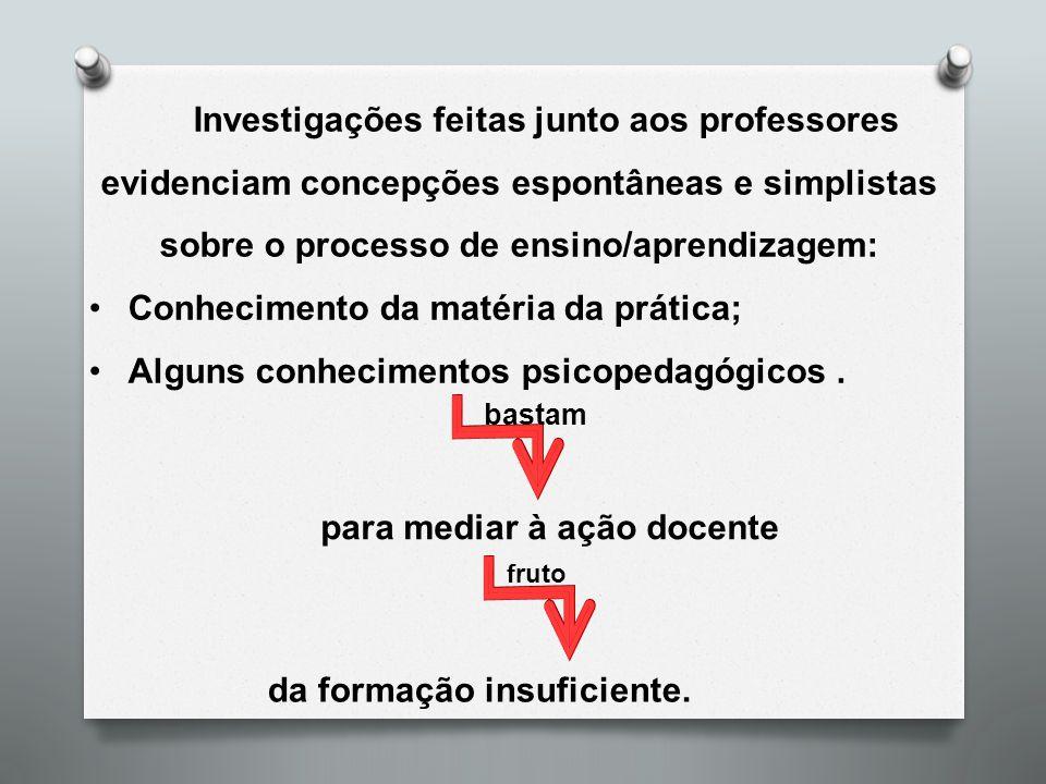 GAUTHIER, C.Por uma teoria da pedagogia: pesquisa contemporânea sobre o saber docente.