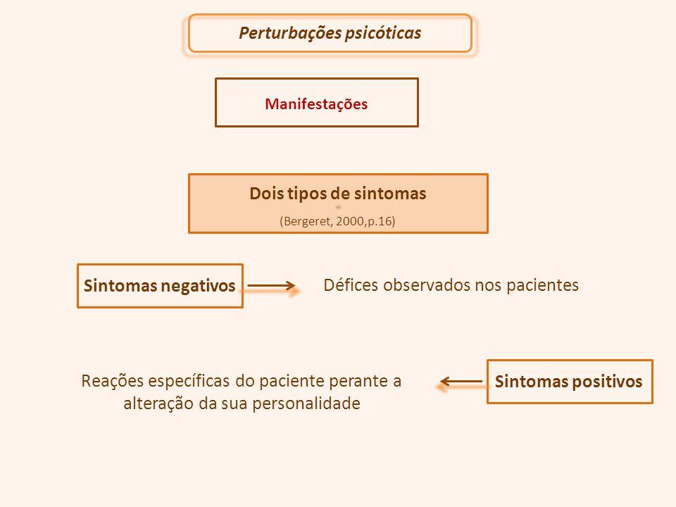Manifestações Perturbações psicóticas Dois tipos de sintomas (Bergeret, 2000,p.16) Sintomas negativos Défices observados nos pacientes Reações específicas do paciente perante a alteração da sua personalidade Sintomas positivos