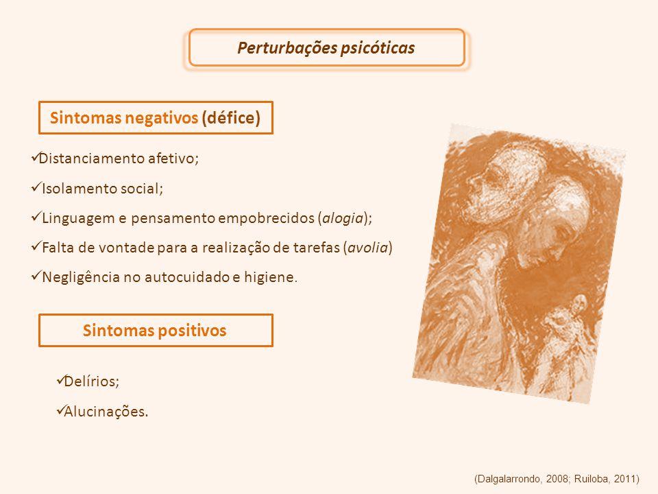 Sintomas negativos (défice) Distanciamento afetivo; Isolamento social; Linguagem e pensamento empobrecidos (alogia); Falta de vontade para a realizaçã