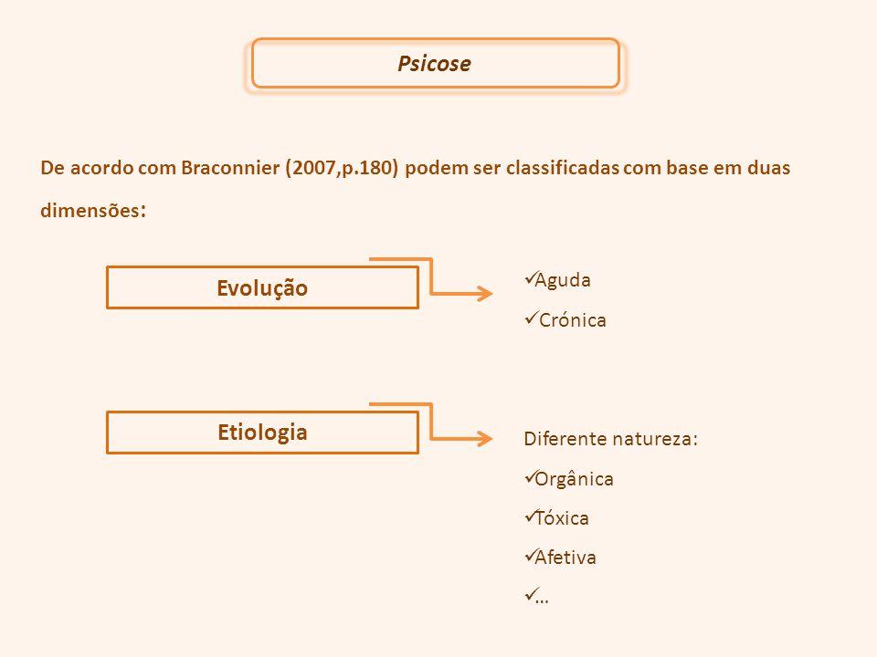Psicose De acordo com Braconnier (2007,p.180) podem ser classificadas com base em duas dimensões : Evolução Aguda Crónica Etiologia Diferente natureza
