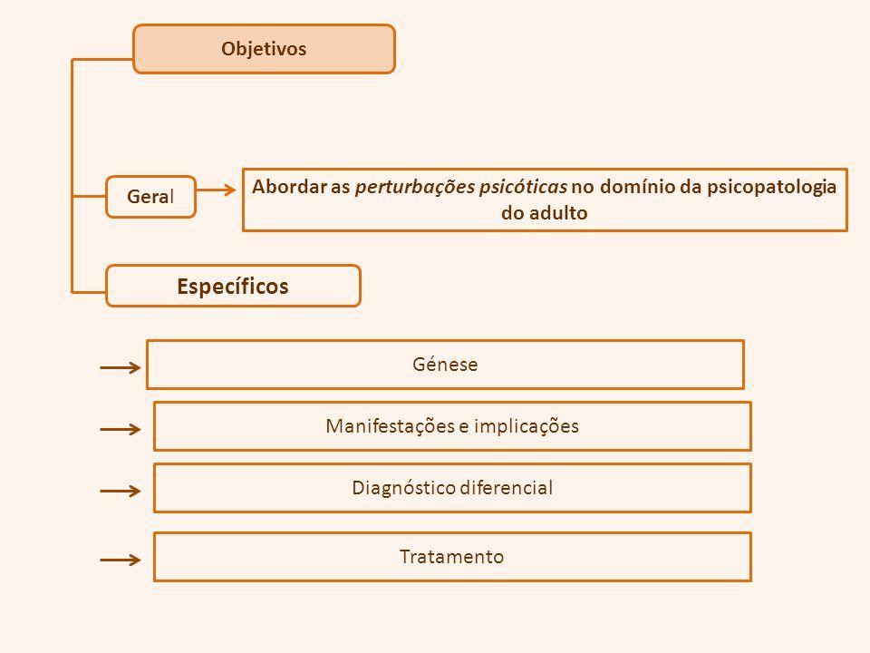 Objetivos Geral Abordar as perturbações psicóticas no domínio da psicopatologia do adulto Específicos Génese Manifestações e implicações Tratamento Diagnóstico diferencial