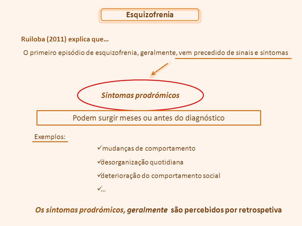 Sintomas prodrómicos Ruiloba (2011) explica que… O primeiro episódio de esquizofrenia, geralmente, vem precedido de sinais e sintomas Podem surgir mes
