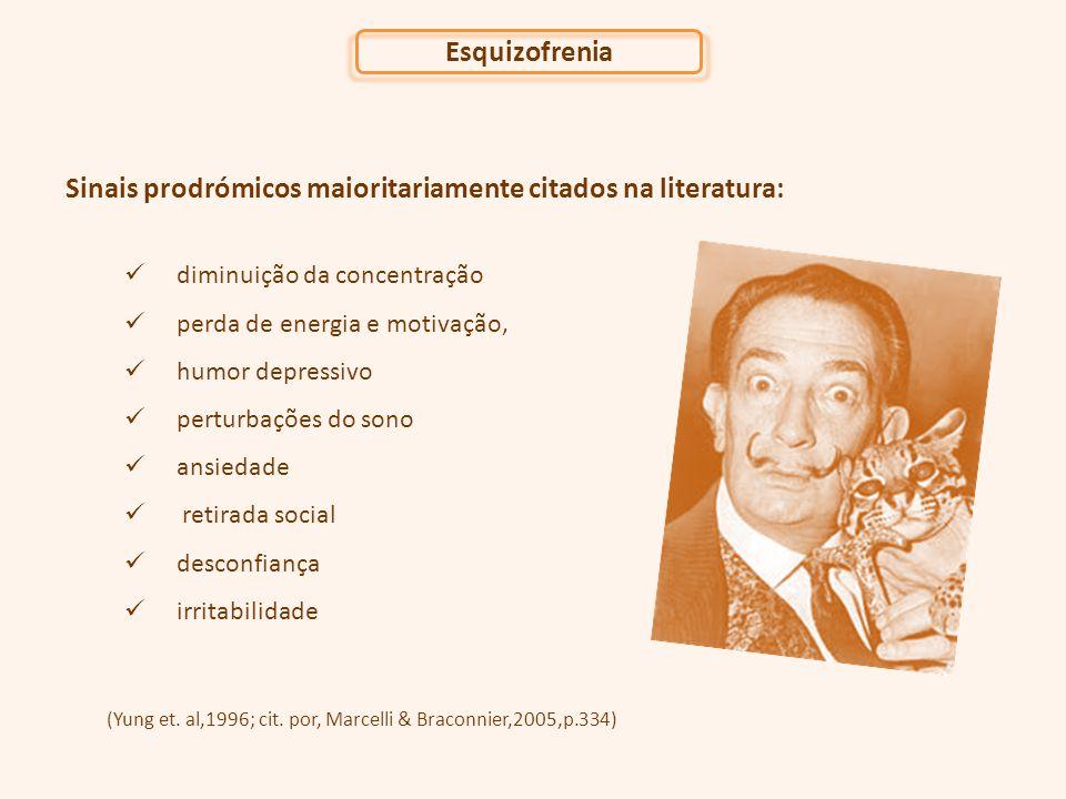 Sinais prodrómicos maioritariamente citados na literatura: (Yung et.