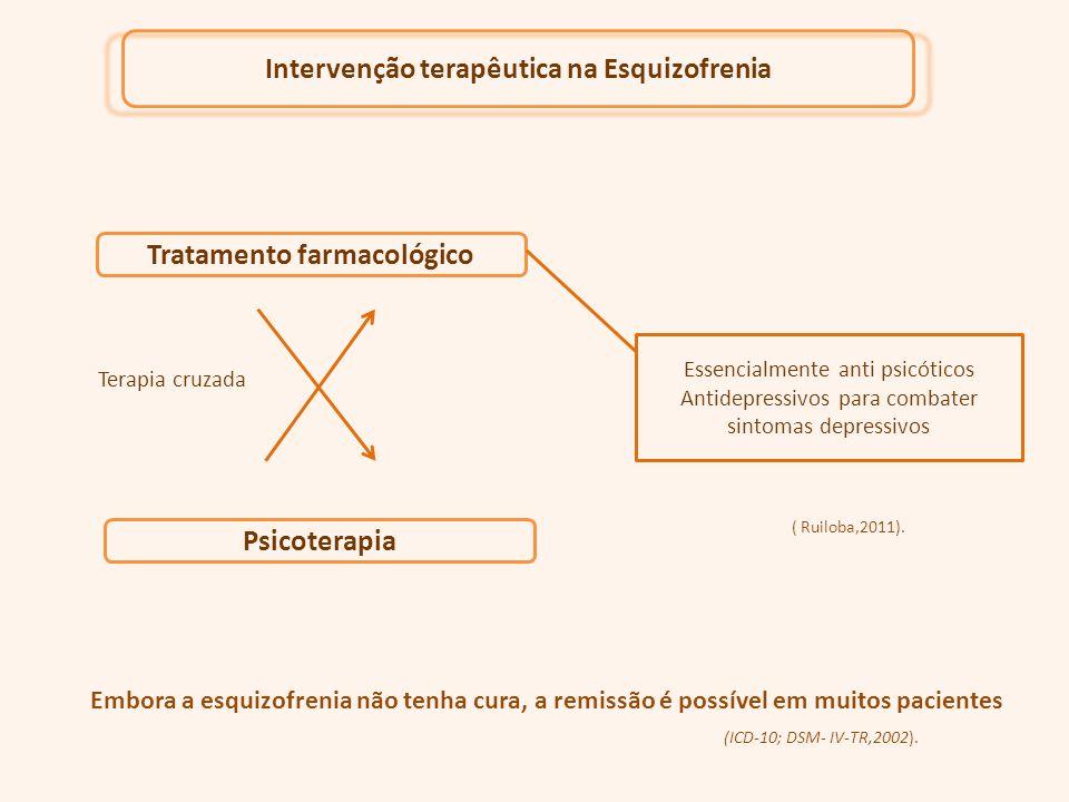 Intervenção terapêutica na Esquizofrenia Tratamento farmacológico Psicoterapia Essencialmente anti psicóticos Antidepressivos para combater sintomas d